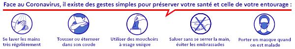 Mesures de prévention Coronavirus