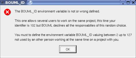 Bouml – Tutorial
